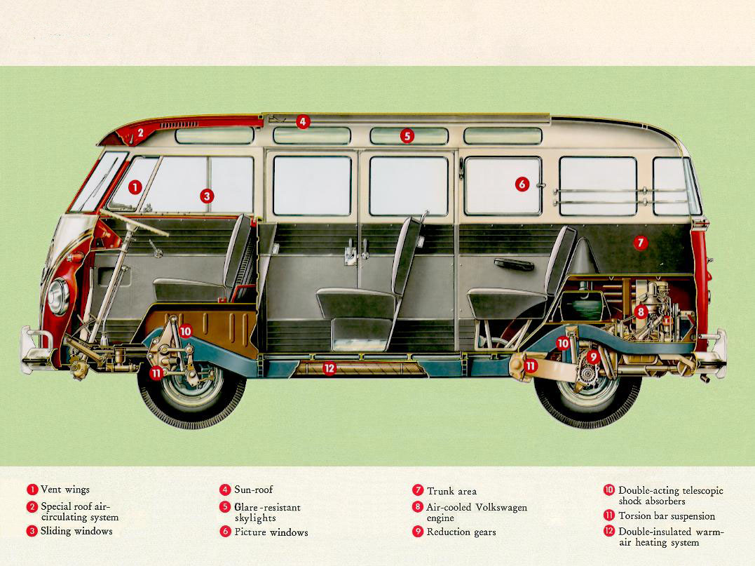 VW Combi   Type2358 s Blog